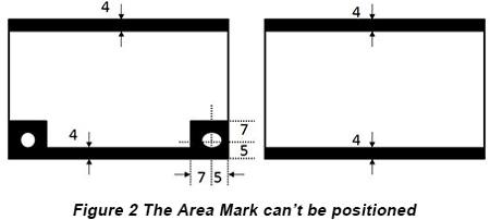 PCB Mark Design Tips | PCBCart