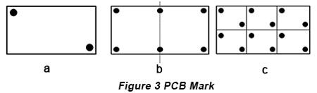 Mark Patterns on PCB | PCBCart