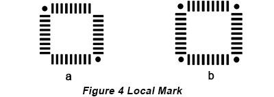 Local Mark on PCB | PCBCart