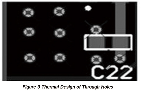 Thermal Design of Through Holes| PCBCart