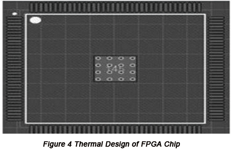 Thermal Design of FPGA Chip | PCBCart