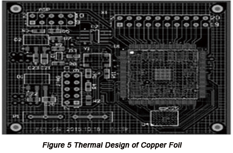 Thermal Design of Copper Foil | PCBCart