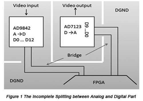 The incomplete splitting between Analog and Digital Part | PCBCart
