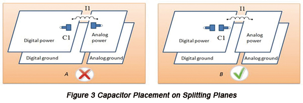 Capacitor Placement on Splitting Planes | PCBCart