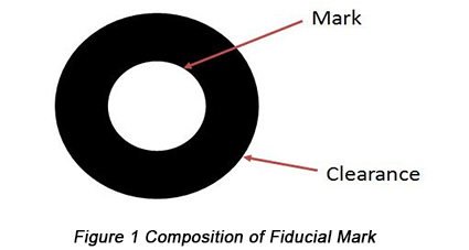 Composition of Fiducial Mark | PCBCart