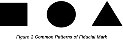 Common pattern of Fiducial Mark | PCBCart