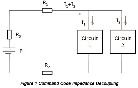 Command Code Impedance Decoupling | PCBCart