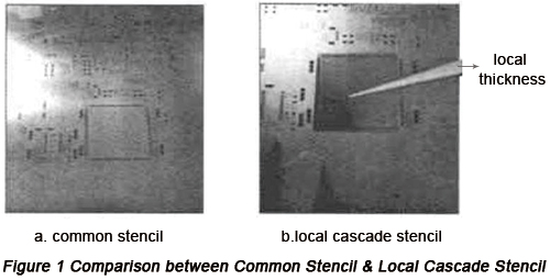 Comparison between Common Stencil & Local Casade Stencil | PCBCart