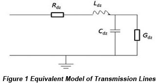 Equivalent Model of Transmission Lines | PCBCart