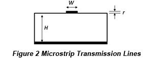 Microstrip Transmission Lines | PCBCart