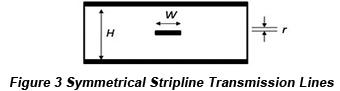 Symmetrical Stripline Transmission Lines | PCBCart