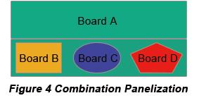 combination PCB Panelization | PCBCart
