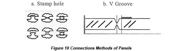 Connection Methods on PCB Panels | PCBCart