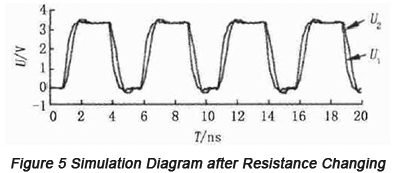 Simulation Diagram after Resistance Changing | PCBCart