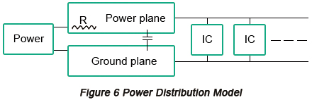Power Distribution Model | PCBCart