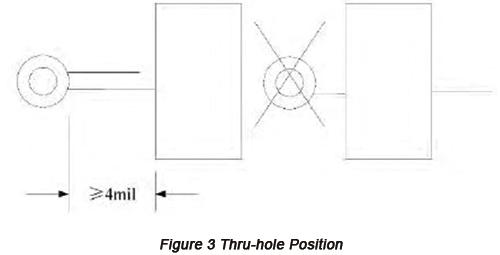 Thru-hole Position | PCBCart