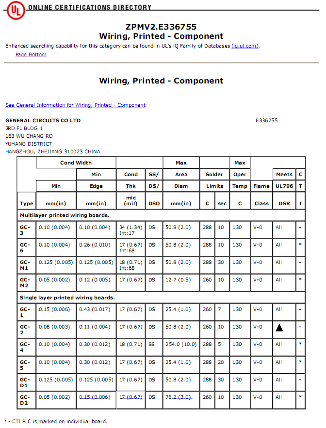 UL Certificated PCB Manufacturer | PCBCart
