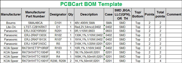 Bill of Materials BOM Example | PCBCart