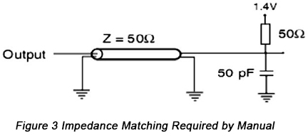 Impedance Matching Required by Manual | PCBCart