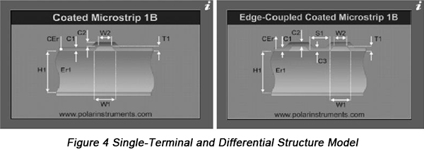 Single-terminal and Differential Structure Model | PCBCart