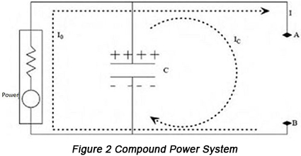 Compound Power System | PCBCart