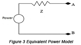 Equivalent Power Model | PCBCart
