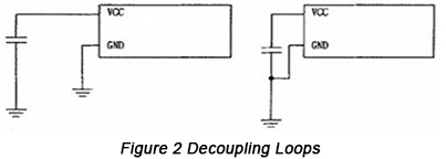 Decoupling loops | PCBCart