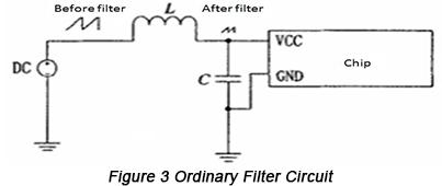 Ordinary filter circuit | PCBCart