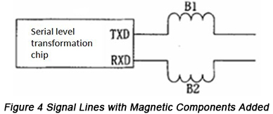 Signal lines with magnetic components added | PCBCart
