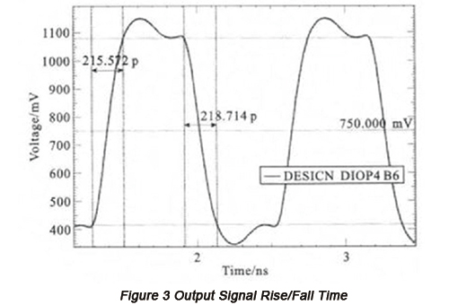 Output Signal Rise/Fall Time | PCBCart