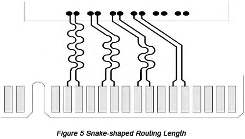 Snake-shaped Routing Length | PCBCart