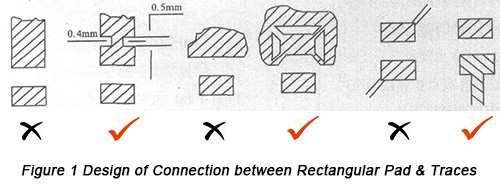 Design of connection between rectangular pads and traces | PCBCart