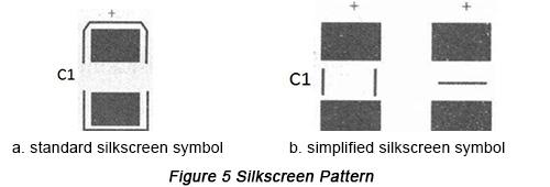 Silkscreen pattern | PCBCart