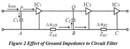 Effect of Ground Impedance to Circuit Filter | PCBCart