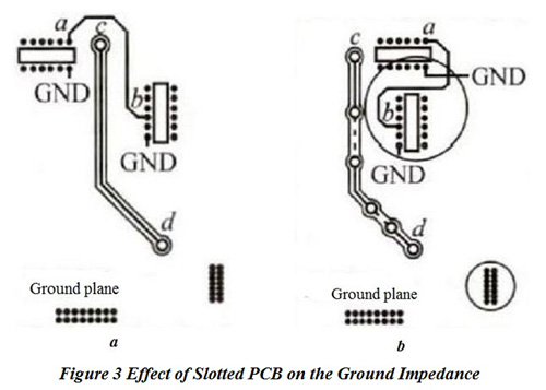 Effect of Slotted PCB on the Ground Impedance | PCBCart
