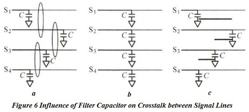 Influence of Filter Capacitor on Crosstalk between Signal Lines | PCBCart | PCBCart
