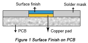 PCB Surface Finish | PCBCart