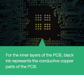 PCB Manufacturing Process – A Step by Step Guide | PCBCart