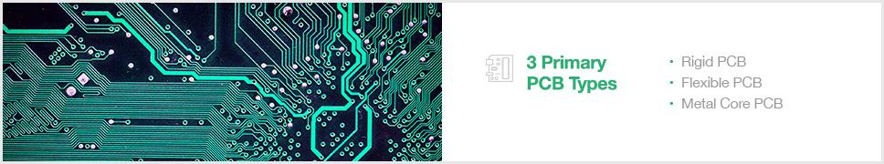 PCB Types | PCBCart