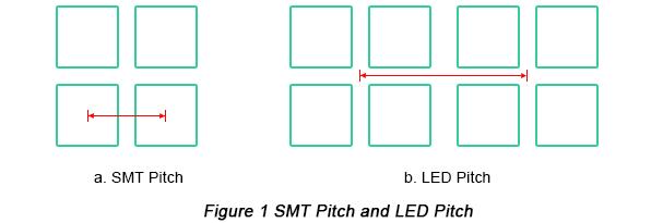 SMT pitch and LED pitch | PCBCart