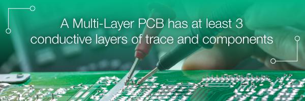 Multi-layer PCB | PCBCart