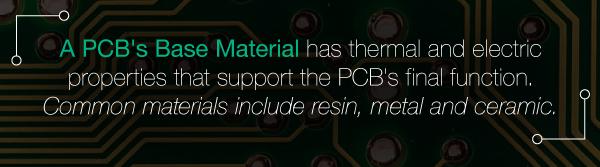 PCB Base Material | PCBCart