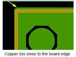 Copper too close to the edge of PCB | PCBCart