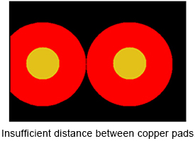 Insufficient distance between copper pads on PCBs | PCBCart