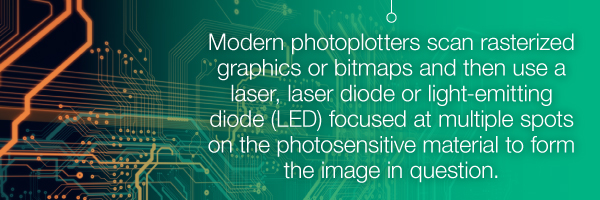 Modern Photoplotters for Gerber Files | PCBCart