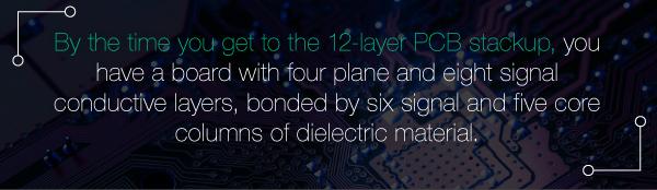 12-Layer PCB Stackup   PCBCart