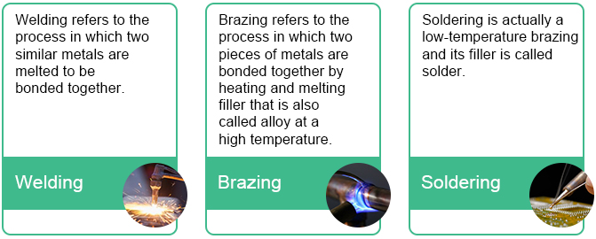 The differences among soldering, welding, and brazing | PCBCart